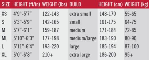 HUUB Amphibia Size Chart - Foto: HUUB